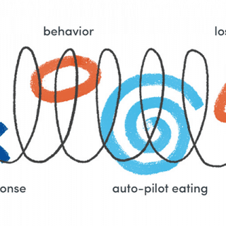 auto eating spiral